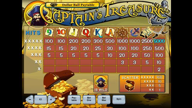 Бонусная игра Captain's Treasure 5