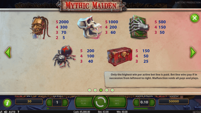Характеристики слота Mythic Maiden 3