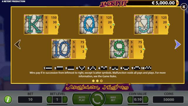 Игровой интерфейс Arabian Nights 3