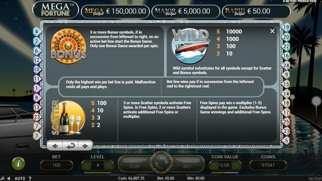 Характеристики слота Mega Fortune 1