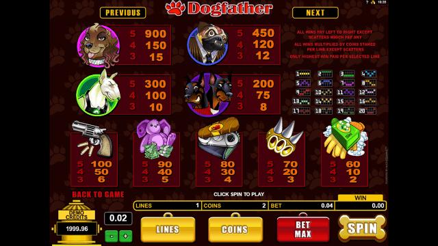 Бонусная игра Dogfather 2