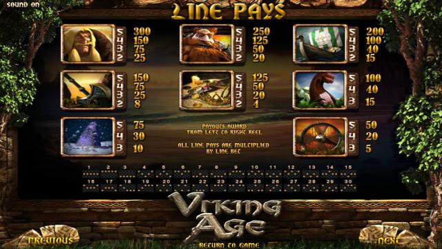Игровой интерфейс Viking Age 2
