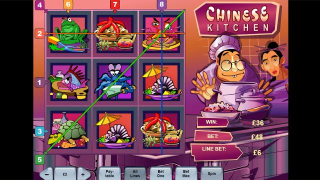 Игровой интерфейс Chinese Kitchen 4