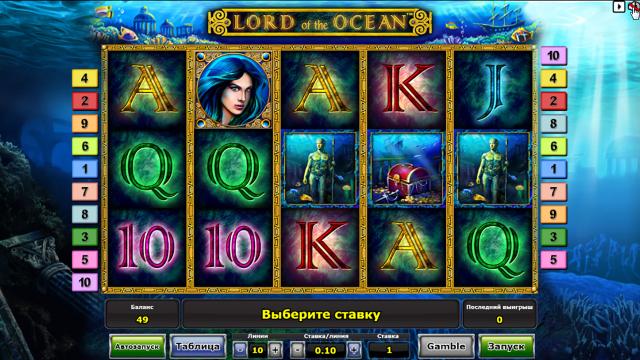 Характеристики слота Lord Of The Ocean 3