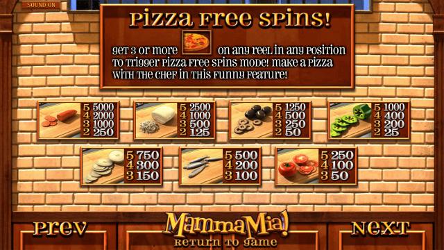 Игровой интерфейс Mamma Mia 4