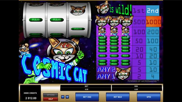 Характеристики слота Cosmic Cat 3