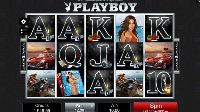 Характеристики слота Playboy 20