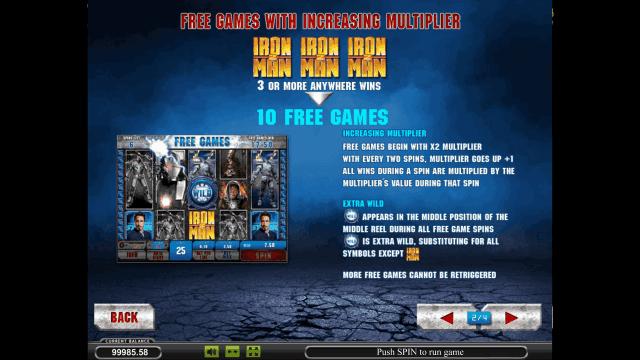 Характеристики слота Iron Man 2 9