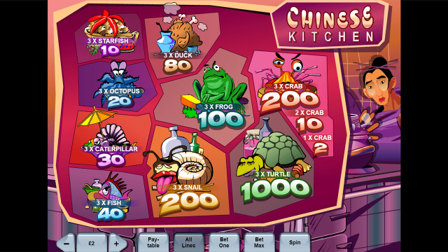 Игровой интерфейс Chinese Kitchen 3