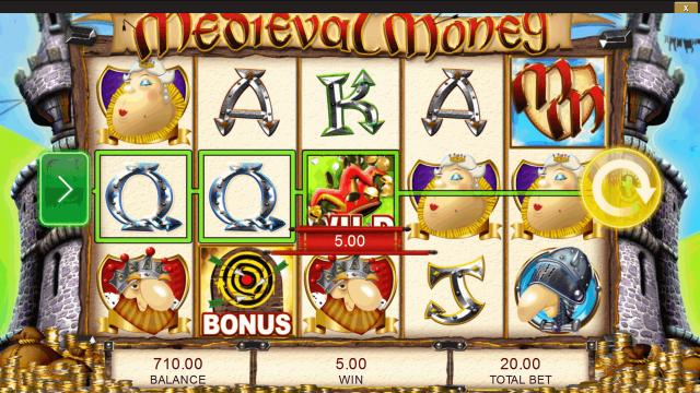 Характеристики слота Medieval Money 7