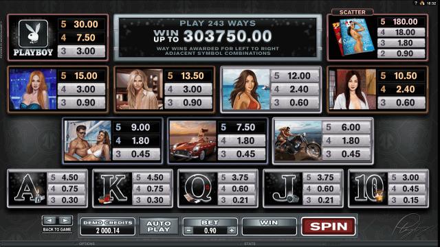 Игровой интерфейс Playboy 7