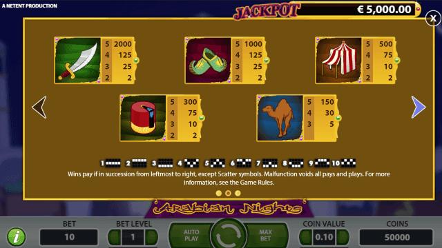 Бонусная игра Arabian Nights 2