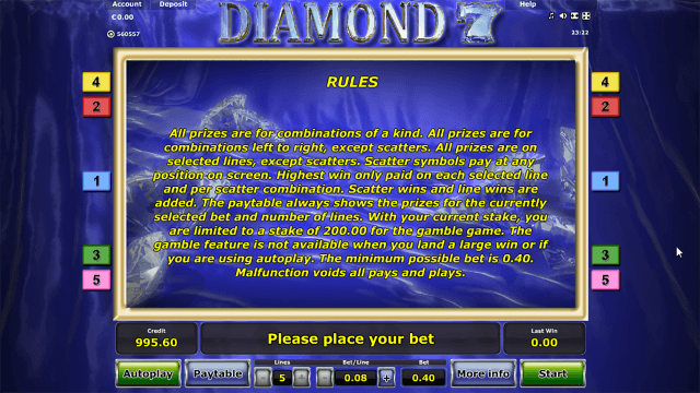 Характеристики слота Diamond 7 6