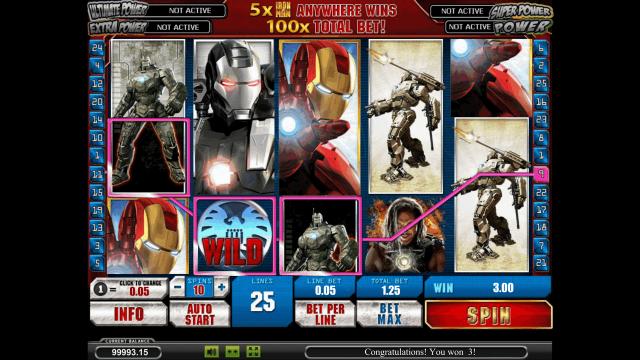 Характеристики слота Iron Man 2 4
