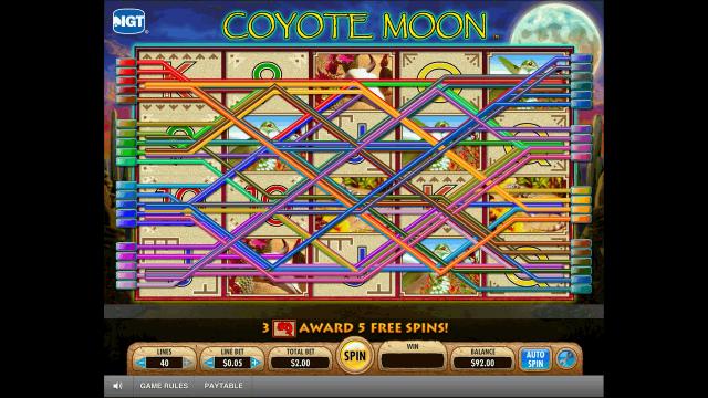 Характеристики слота Coyote Moon 9