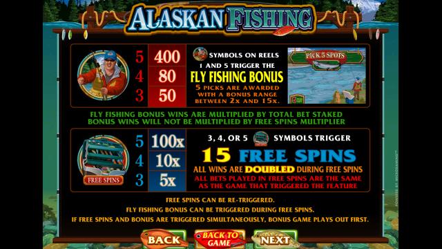 Игровой интерфейс Alaskan Fishing 1
