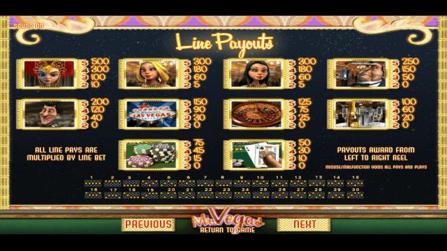 Бонусная игра Mr. Vegas 2