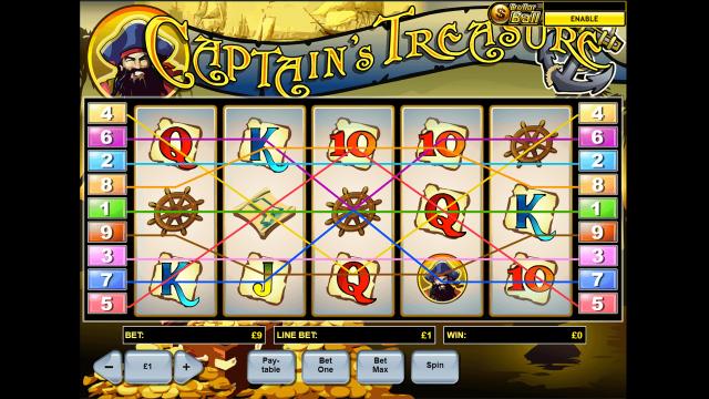 Игровой интерфейс Captain's Treasure 1