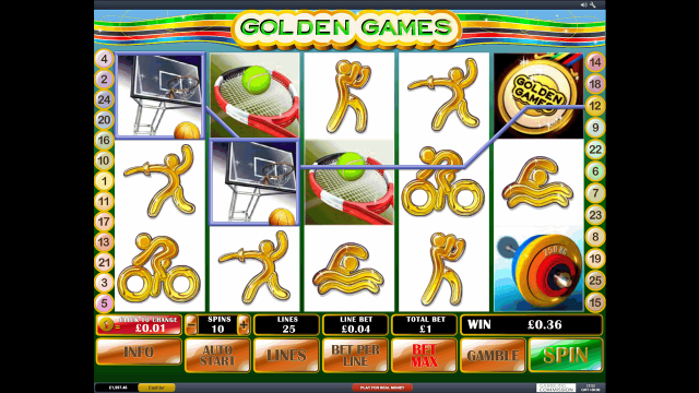 Характеристики слота Golden Games 7