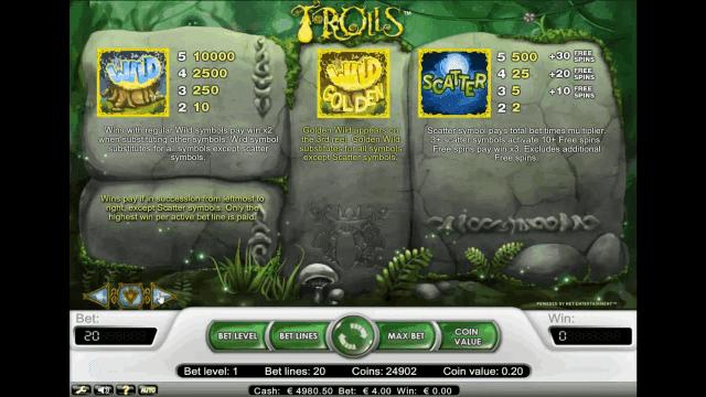 Игровой интерфейс Trolls 1