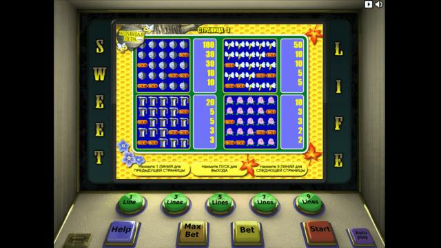 Игровой интерфейс Sweet Life 4