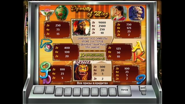 Игровой интерфейс The Ming Dynasty 6