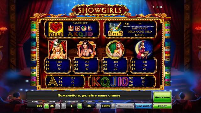 Характеристики слота Showgirls 7