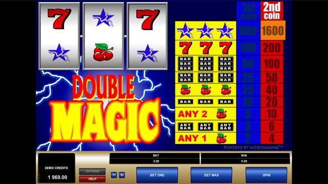 Характеристики слота Double Magic 7