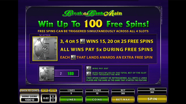 Бонусная игра Mega Spins Break Da Bank Again 6
