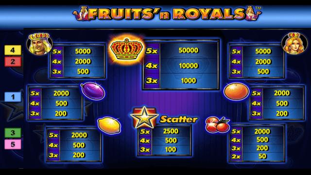 Игровой интерфейс Fruits And Royals 10