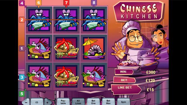 Характеристики слота Chinese Kitchen 10