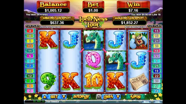 Бонусная игра Loch Ness Loot 6