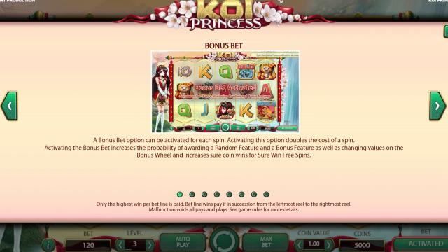Характеристики слота Koi Princess 2