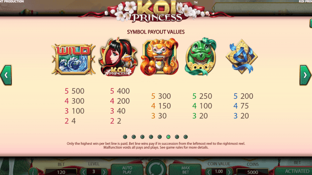 Бонусная игра Koi Princess 6