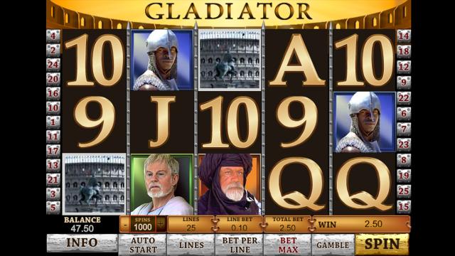 Характеристики слота Gladiator 3