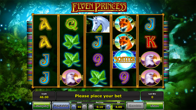 Характеристики слота Elven Princess 2