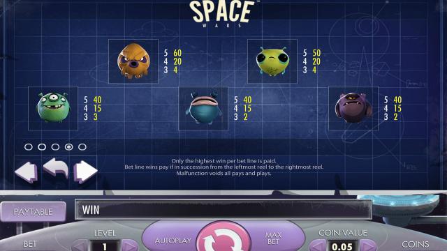 Игровой интерфейс Space Wars 6