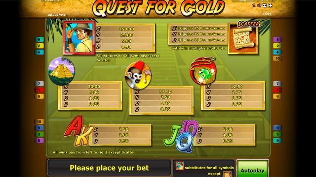 Игровой интерфейс Quest For Gold 5