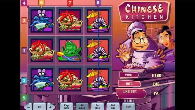 Игровой интерфейс Chinese Kitchen 6