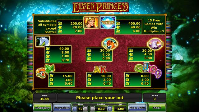 Бонусная игра Elven Princess 3