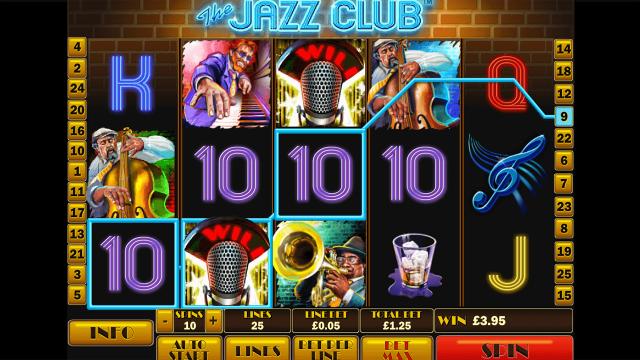 Характеристики слота The Jazz Club 7