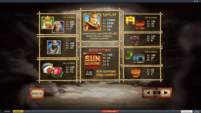 Бонусная игра Sun Wukong 6