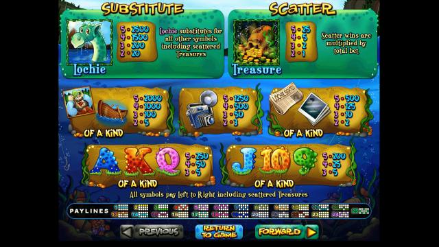Бонусная игра Loch Ness Loot 2