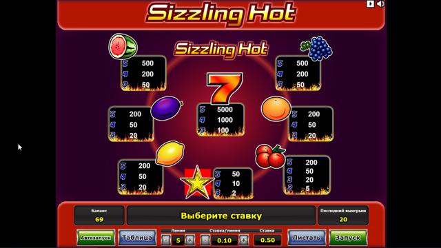 Игровой интерфейс Sizzling Hot 1