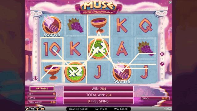 Характеристики слота Muse 7