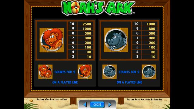Бонусная игра Noah's Ark 6