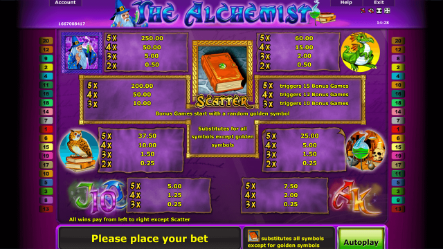 Бонусная игра The Alchemist 5