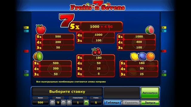 Игровой интерфейс Fruits' N Sevens 3