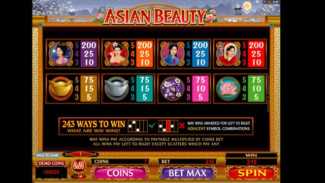 Характеристики слота Asian Beauty 2
