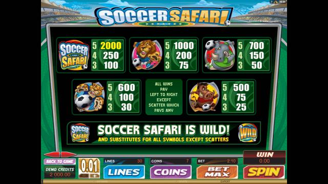 Бонусная игра Soccer Safari 4